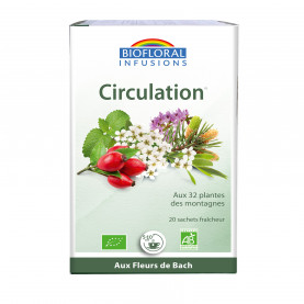 Circulation   Inula